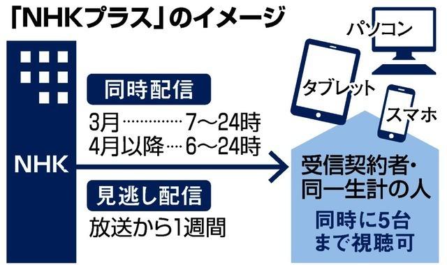NHKプラス.jpg